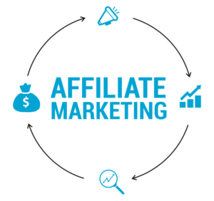 How to Make Money Through Affiliate Marketing